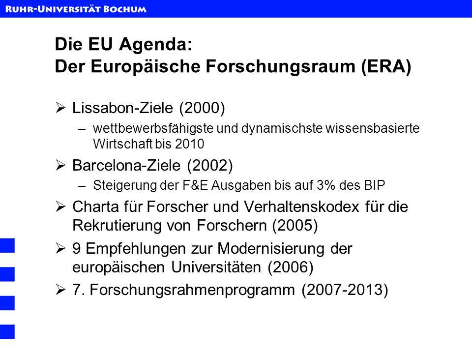 Die EU Agenda: Der Europäische Forschungsraum (ERA) Lissabon-Ziele (2000) –wettbewerbsfähigste und dynamischste wissensbasierte Wirtschaft bis 2010 Ba