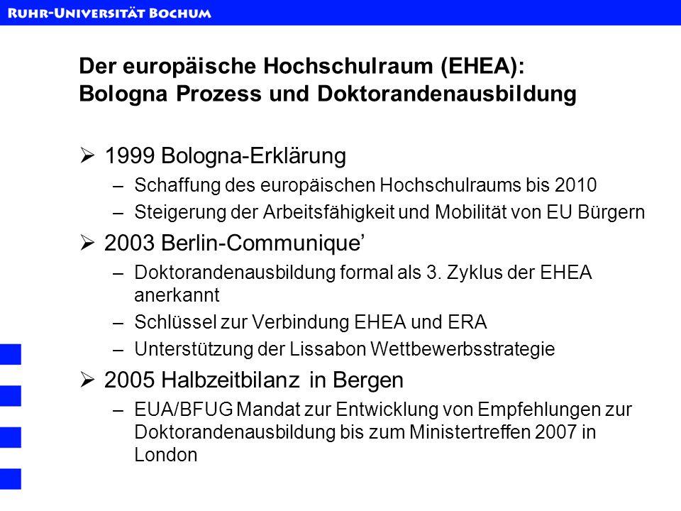 Der europäische Hochschulraum (EHEA): Bologna Prozess und Doktorandenausbildung 1999 Bologna-Erklärung –Schaffung des europäischen Hochschulraums bis