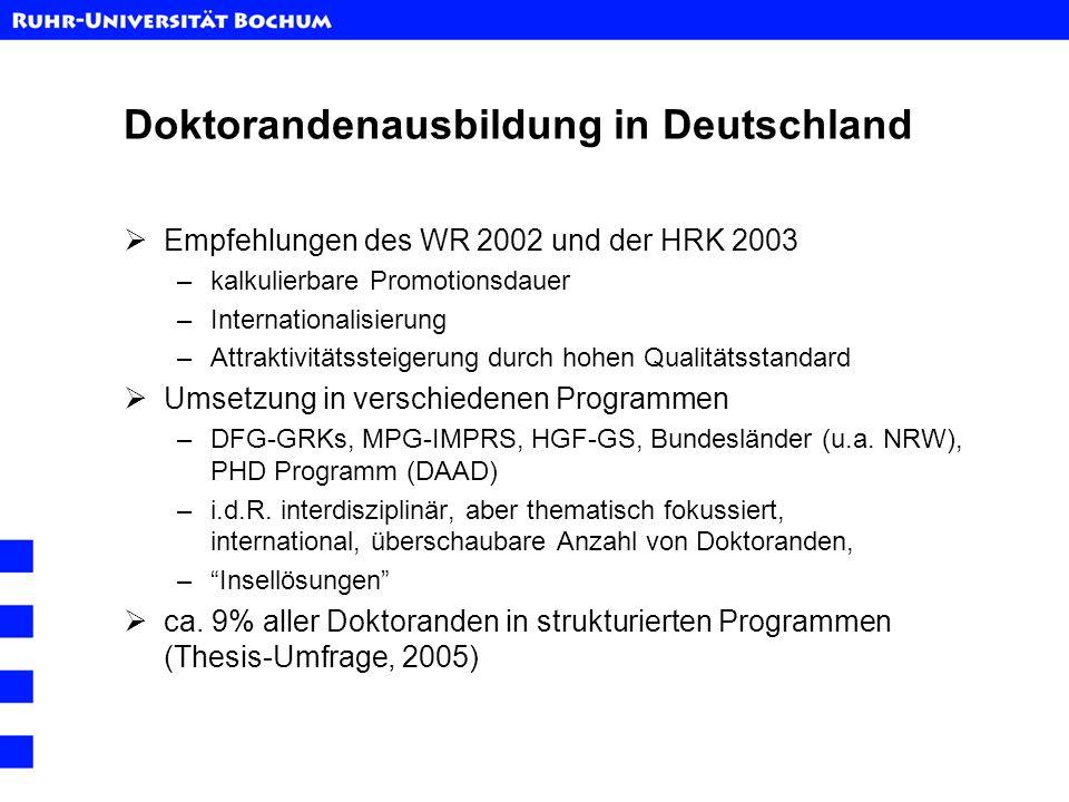 Doktorandenausbildung in Deutschland Empfehlungen des WR 2002 und der HRK 2003 –kalkulierbare Promotionsdauer –Internationalisierung –Attraktivitätsst