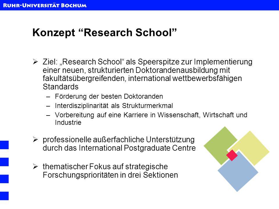 Konzept Research School Ziel: Research School als Speerspitze zur Implementierung einer neuen, strukturierten Doktorandenausbildung mit fakultätsüberg