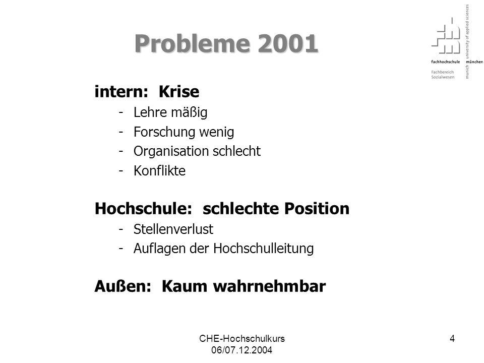 CHE-Hochschulkurs 06/07.12.2004 5 Ziele 2001 intern -Arbeitsfähigkeit Hochschule –Stellen –Status Außen –Kooperationen (Praxis, Wirtschaft) –Forschungsnetzwerke –Ranking …