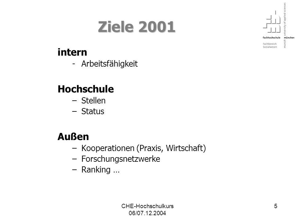 CHE-Hochschulkurs 06/07.12.2004 6 aber wie ?