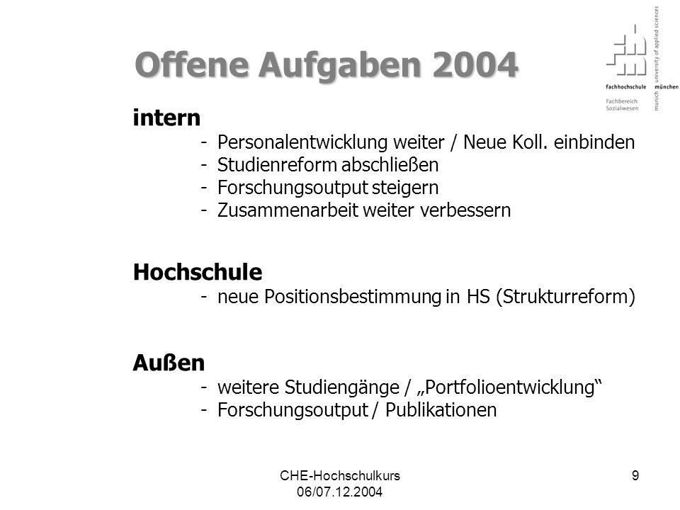 CHE-Hochschulkurs 06/07.12.2004 40 Beteiligung Schaffen Sie Raum für Beteiligung raus aus dem Alltag (Klausurtagungen) Akzeptieren Sie (Gegen-) Argumente Widerstand kann auch Engagement sein!