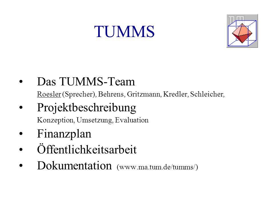 TUMMS Das TUMMS-Team Roesler (Sprecher), Behrens, Gritzmann, Kredler, Schleicher, Projektbeschreibung Konzeption, Umsetzung, Evaluation Finanzplan Öffentlichkeitsarbeit Dokumentation (www.ma.tum.de/tumms/)