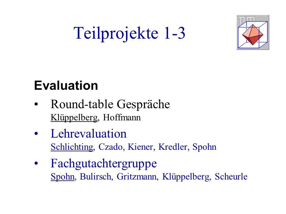 Teilprojekte 1-3 Evaluation Round-table Gespräche Klüppelberg, Hoffmann Lehrevaluation Schlichting, Czado, Kiener, Kredler, Spohn Fachgutachtergruppe Spohn, Bulirsch, Gritzmann, Klüppelberg, Scheurle