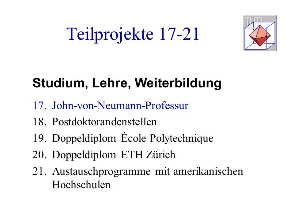 Teilprojekte 17-21 Studium, Lehre, Weiterbildung 17.John-von-Neumann-Professur 18.Postdoktorandenstellen 19.Doppeldiplom École Polytechnique 20.Doppeldiplom ETH Zürich 21.Austauschprogramme mit amerikanischen Hochschulen