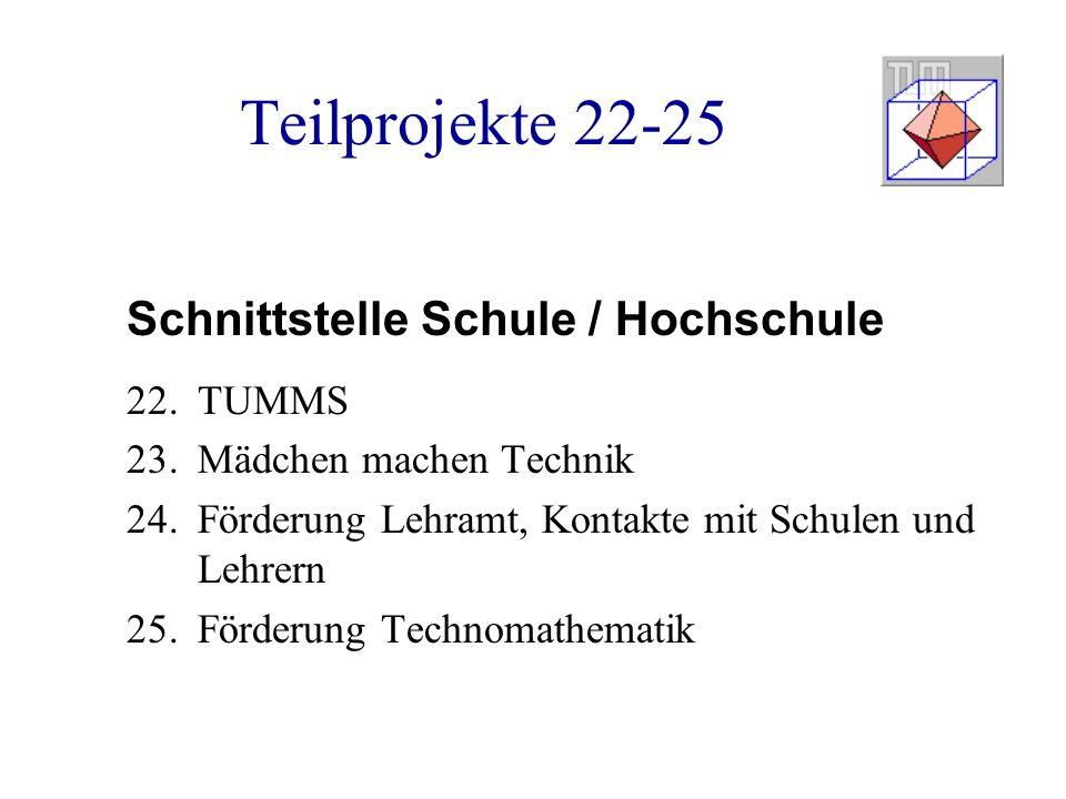 Teilprojekte 22-25 Schnittstelle Schule / Hochschule 22.TUMMS 23.Mädchen machen Technik 24.Förderung Lehramt, Kontakte mit Schulen und Lehrern 25.Förderung Technomathematik