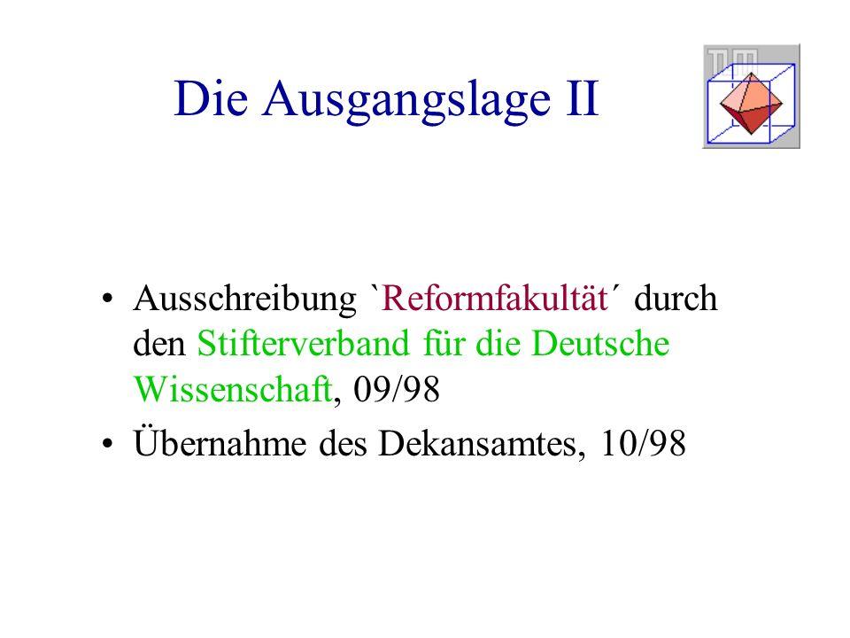 Die Ausgangslage II Ausschreibung `Reformfakultät´ durch den Stifterverband für die Deutsche Wissenschaft, 09/98 Übernahme des Dekansamtes, 10/98