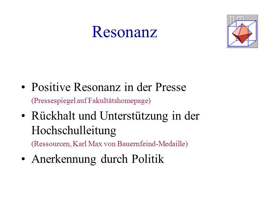 Resonanz Positive Resonanz in der Presse (Pressespiegel auf Fakultätshomepage) Rückhalt und Unterstützung in der Hochschulleitung (Ressourcen, Karl Max von Bauernfeind-Medaille) Anerkennung durch Politik