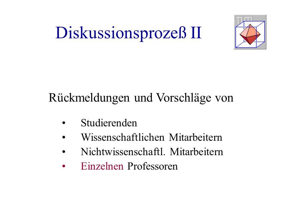 Diskussionsprozeß II Studierenden Wissenschaftlichen Mitarbeitern Nichtwissenschaftl.