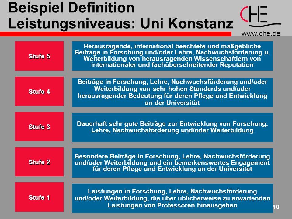 www.che.de 10 Beispiel Definition Leistungsniveaus: Uni Konstanz Stufe 5 Herausragende, international beachtete und maßgebliche Beiträge in Forschung