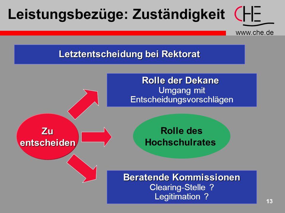 www.che.de 13 Leistungsbezüge: Zuständigkeit Letztentscheidung bei Rektorat Rolle der Dekane Umgang mit Entscheidungsvorschlägen Zuentscheiden Beratende Kommissionen Clearing-Stelle .
