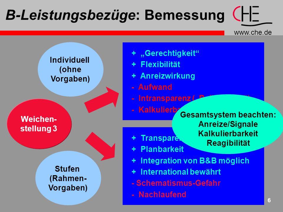 www.che.de 6 B-Leistungsbezüge: Bemessung + Gerechtigkeit + Flexibilität + Anreizwirkung - Aufwand - Intransparenz (Beliebigkeit) - Kalkulierbarkeit/Planung + Transparenz i.V.m.