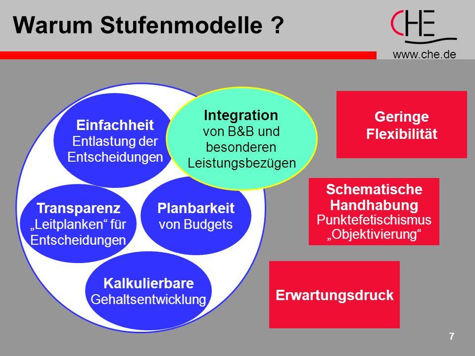 www.che.de 7 Warum Stufenmodelle ? Einfachheit Entlastung der Entscheidungen Planbarkeit von Budgets Transparenz Leitplanken für Entscheidungen Kalkul