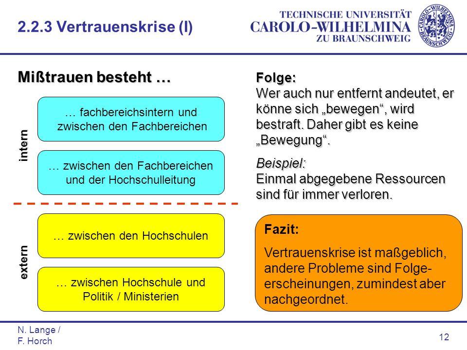 N. Lange / F. Horch 12 … fachbereichsintern und zwischen den Fachbereichen … zwischen den Fachbereichen und der Hochschulleitung … zwischen den Hochsc