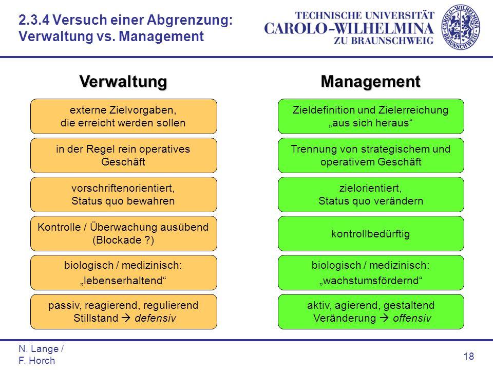 N. Lange / F. Horch 18 externe Zielvorgaben, die erreicht werden sollen in der Regel rein operatives Geschäft vorschriftenorientiert, Status quo bewah