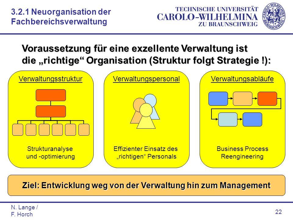 N. Lange / F. Horch 22 Ziel: Entwicklung weg von der Verwaltung hin zum Management Voraussetzung für eine exzellente Verwaltung ist die richtige Organ