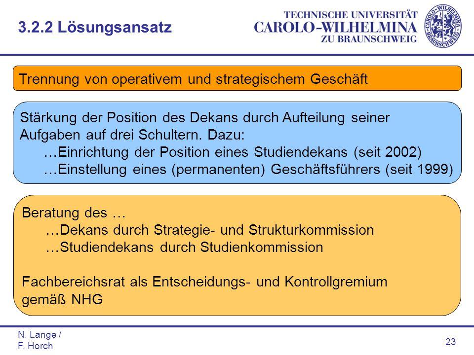 N. Lange / F. Horch 23 Trennung von operativem und strategischem Geschäft Stärkung der Position des Dekans durch Aufteilung seiner Aufgaben auf drei S