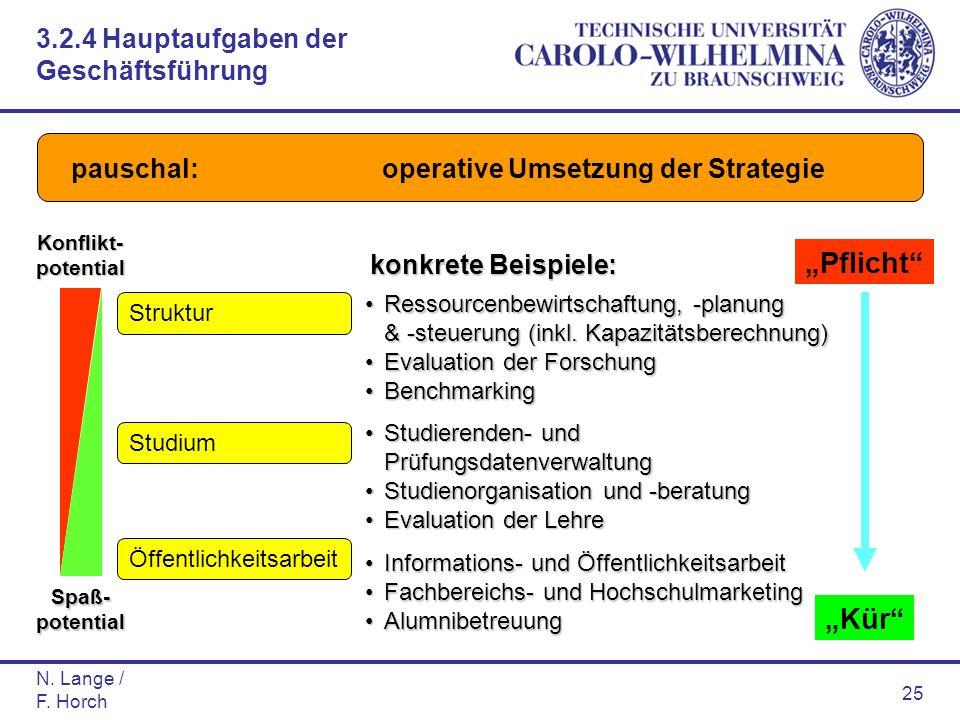 N. Lange / F. Horch 25 Ressourcenbewirtschaftung, -planung & -steuerung (inkl.