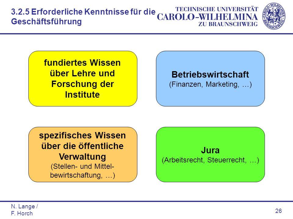 N. Lange / F. Horch 26 Jura (Arbeitsrecht, Steuerrecht, …) fundiertes Wissen über Lehre und Forschung der Institute spezifisches Wissen über die öffen