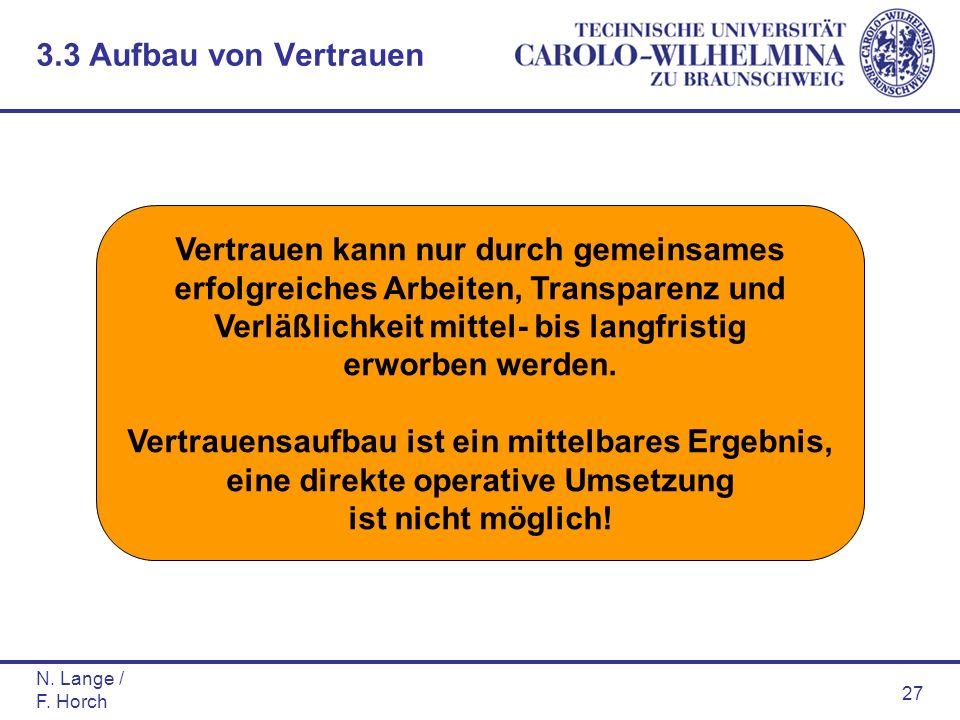 N. Lange / F. Horch 27 Vertrauen kann nur durch gemeinsames erfolgreiches Arbeiten, Transparenz und Verläßlichkeit mittel- bis langfristig erworben we
