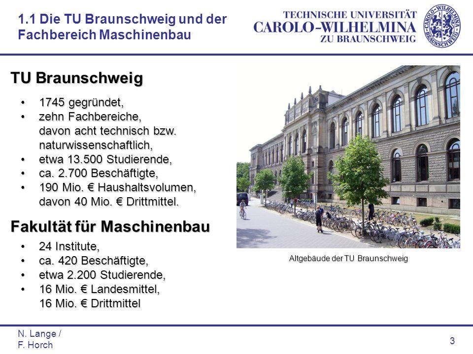 N. Lange / F. Horch 3 1745 gegründet,1745 gegründet, zehn Fachbereiche, davon acht technisch bzw. naturwissenschaftlich,zehn Fachbereiche, davon acht