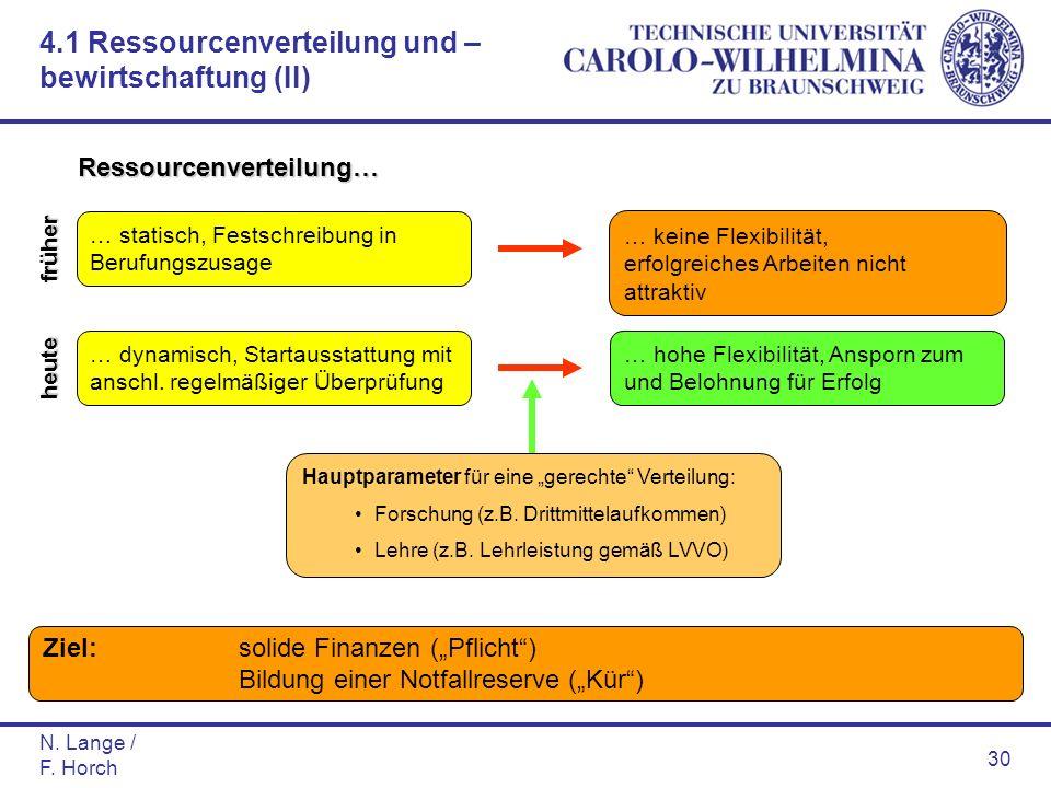 N. Lange / F. Horch 30 … statisch, Festschreibung in Berufungszusage … dynamisch, Startausstattung mit anschl. regelmäßiger Überprüfung Ressourcenvert