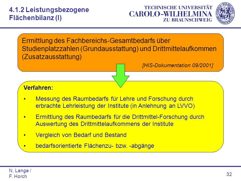 N. Lange / F. Horch 32 Ermittlung des Fachbereichs-Gesamtbedarfs über Studienplatzzahlen (Grundausstattung) und Drittmittelaufkommen (Zusatzausstattun