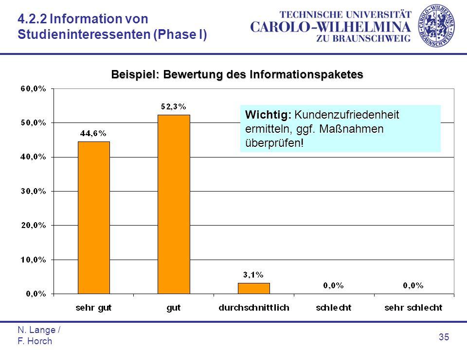 N. Lange / F. Horch 35 Wichtig: Kundenzufriedenheit ermitteln, ggf. Maßnahmen überprüfen! Beispiel: Bewertung des Informationspaketes 4.2.2 Informatio