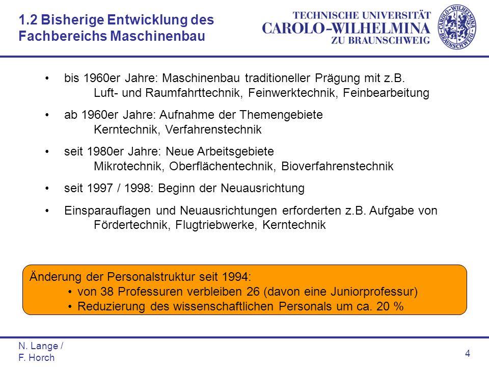 N. Lange / F. Horch 4 bis 1960er Jahre: Maschinenbau traditioneller Prägung mit z.B. Luft- und Raumfahrttechnik, Feinwerktechnik, Feinbearbeitung ab 1