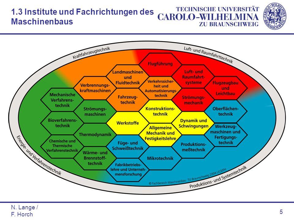 N. Lange / F. Horch 5 1.3 Institute und Fachrichtungen des Maschinenbaus