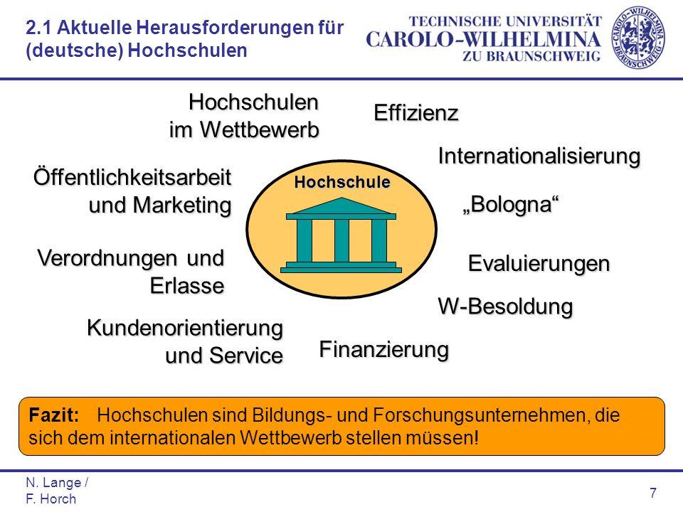 N. Lange / F. Horch 7 Hochschule Hochschulen im Wettbewerb Kundenorientierung und Service W-Besoldung Effizienz Finanzierung Verordnungen und Erlasse