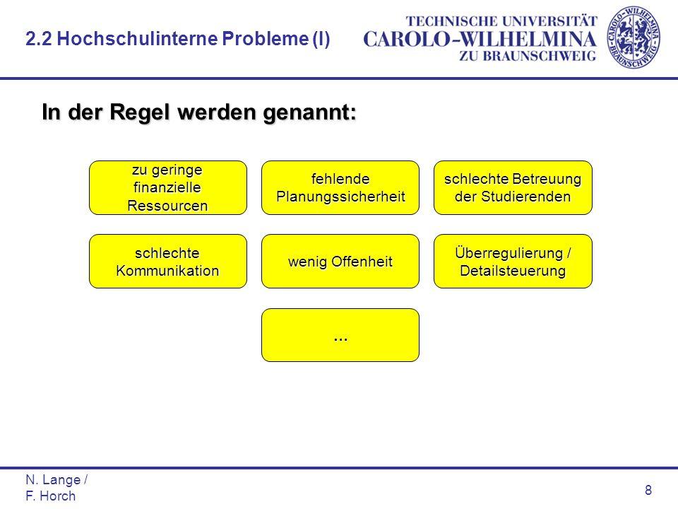 N. Lange / F. Horch 8 In der Regel werden genannt: zu geringe finanzielle Ressourcen schlechte Betreuung der Studierenden fehlende Planungssicherheit