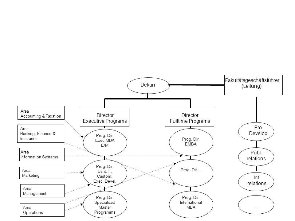 Prog. Dir. EMBA Pro. Develop. Publ. relations Int.