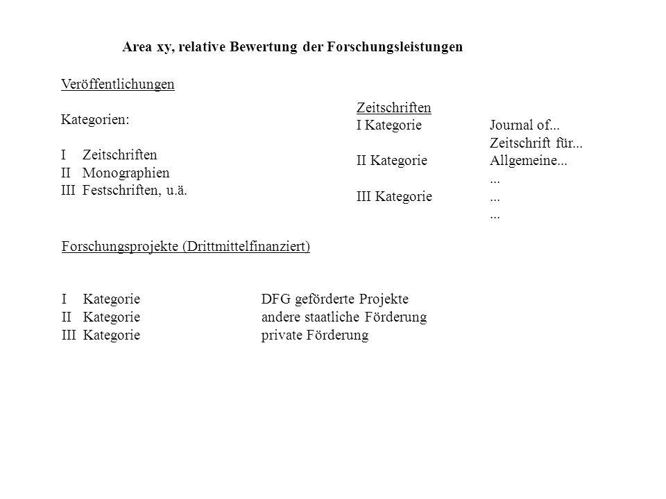 Area xy, relative Bewertung der Forschungsleistungen Veröffentlichungen Kategorien: IZeitschriften IIMonographien IIIFestschriften, u.ä.