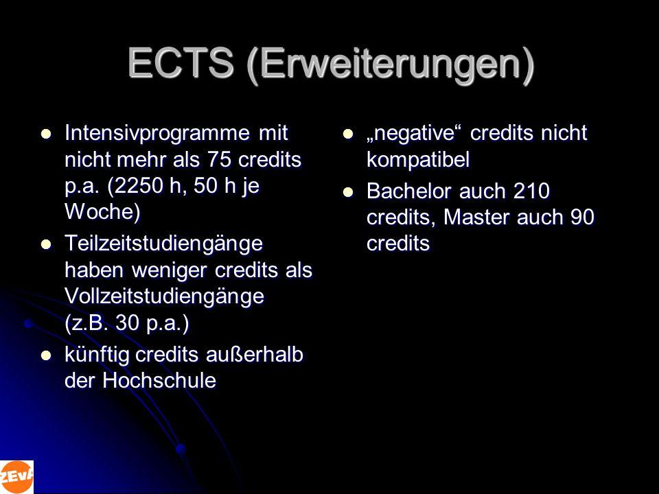 ECTS (Erweiterungen) Intensivprogramme mit nicht mehr als 75 credits p.a.