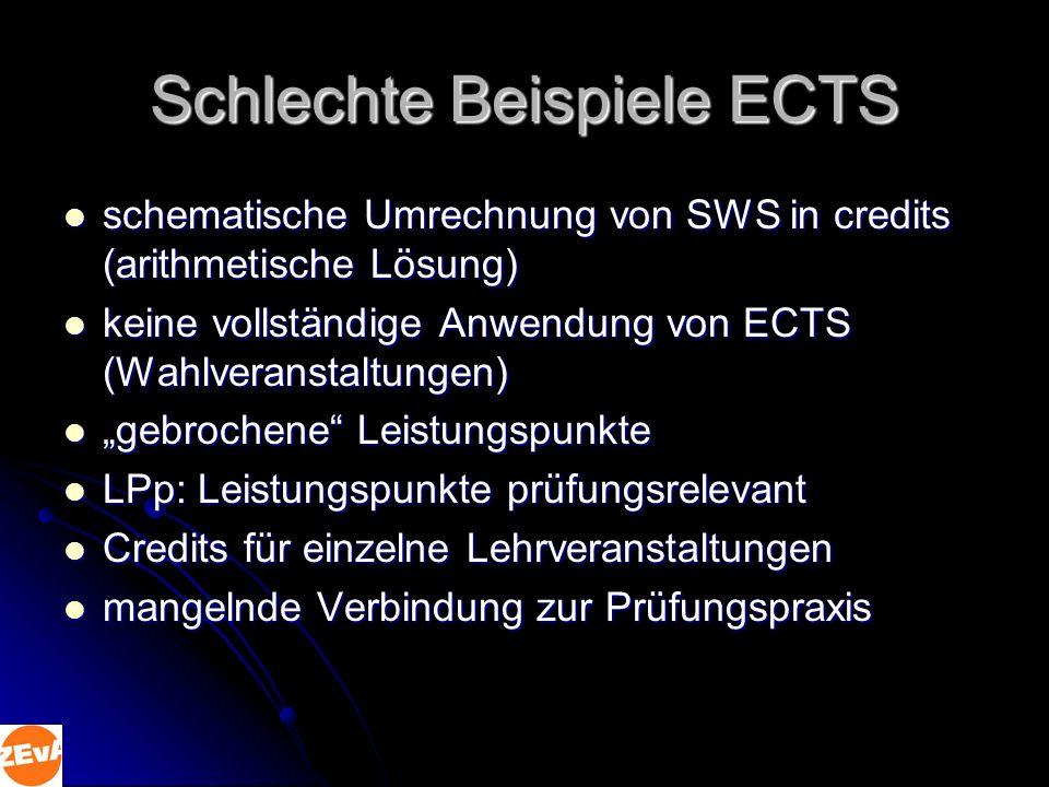 Schlechte Beispiele ECTS schematische Umrechnung von SWS in credits (arithmetische Lösung) schematische Umrechnung von SWS in credits (arithmetische Lösung) keine vollständige Anwendung von ECTS (Wahlveranstaltungen) keine vollständige Anwendung von ECTS (Wahlveranstaltungen) gebrochene Leistungspunkte gebrochene Leistungspunkte LPp: Leistungspunkte prüfungsrelevant LPp: Leistungspunkte prüfungsrelevant Credits für einzelne Lehrveranstaltungen Credits für einzelne Lehrveranstaltungen mangelnde Verbindung zur Prüfungspraxis mangelnde Verbindung zur Prüfungspraxis