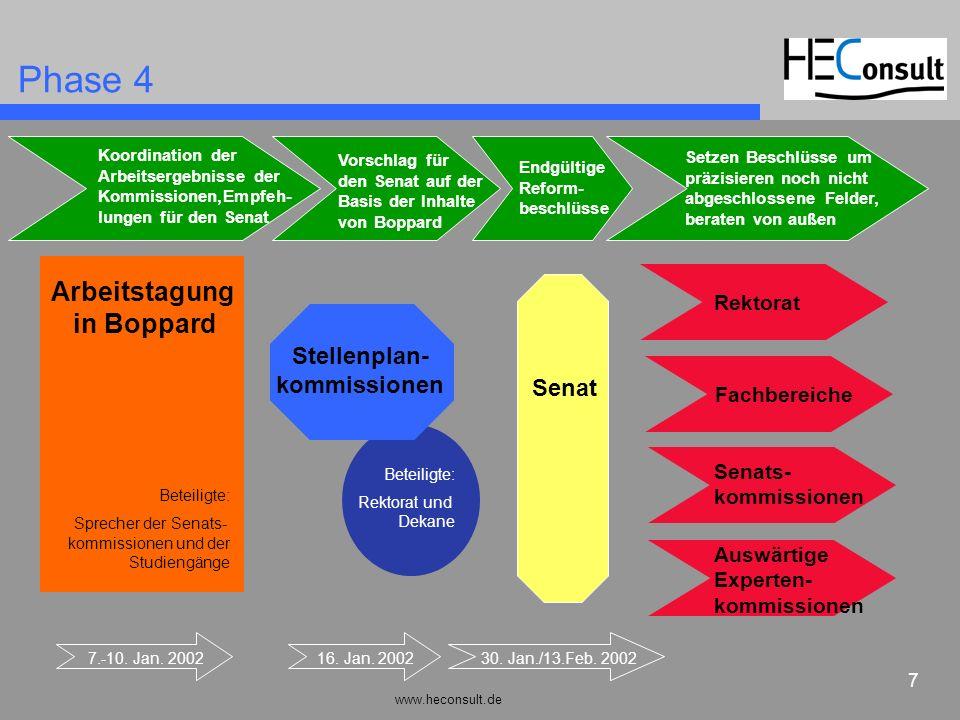www.heconsult.de 7 Endgültige Reform- beschlüsse Phase 4 Koordination der Arbeitsergebnisse der Kommissionen,Empfeh- lungen für den Senat Beteiligte: