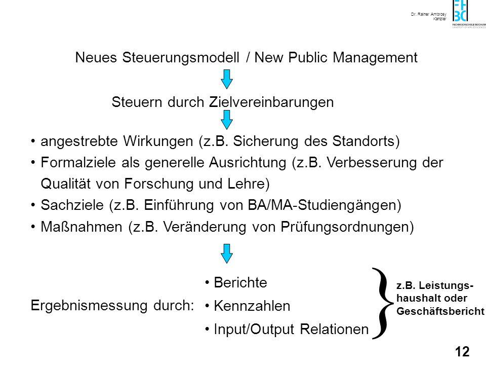 Dr. Rainer Ambrosy Kanzler 11 Leistungshaushalt Ziele der Fachbereiche/Dezernate der Verwaltung Ziele mit Aufgabenbeschreibung unter Prioritätensetzun