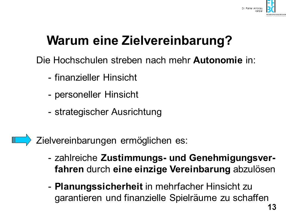 Dr. Rainer Ambrosy Kanzler 12 Neues Steuerungsmodell / New Public Management Steuern durch Zielvereinbarungen angestrebte Wirkungen (z.B. Sicherung de
