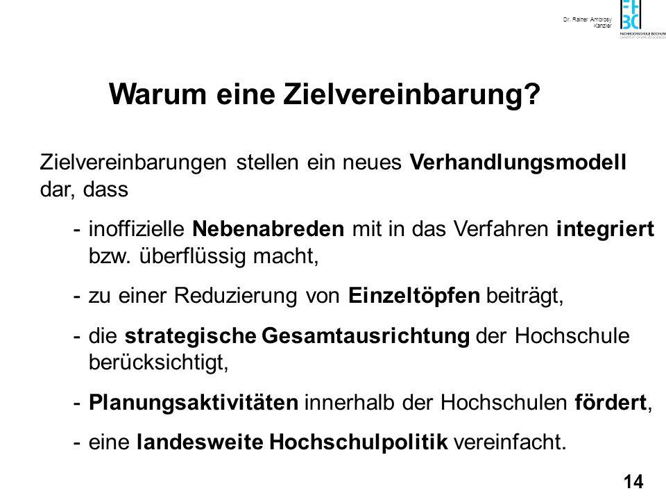 Dr. Rainer Ambrosy Kanzler 13 Warum eine Zielvereinbarung? Die Hochschulen streben nach mehr Autonomie in: -finanzieller Hinsicht -personeller Hinsich
