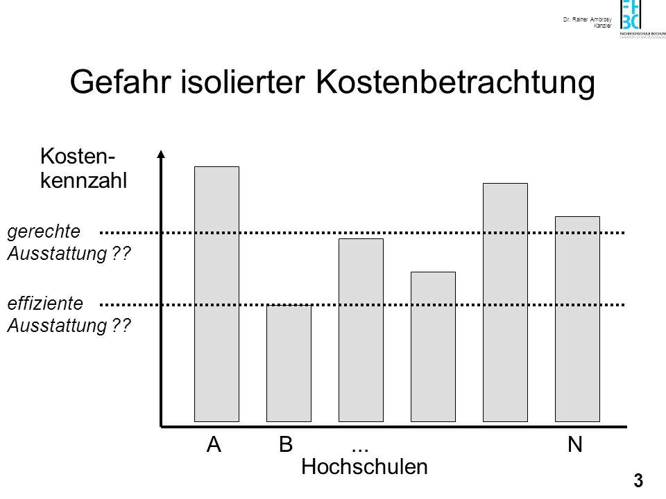 Dr. Rainer Ambrosy Kanzler 2 Themen des Workshops Gefahr isolierter Kostenbehandlung Benchmarking externe und interne Berichtssysteme (Beispiele) Kost