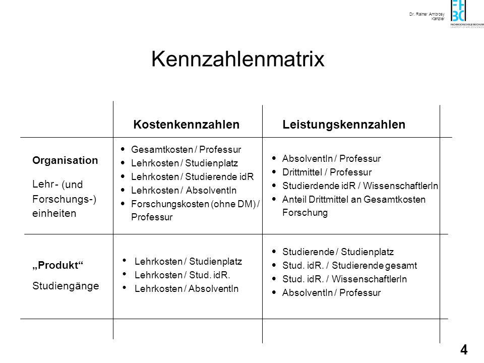 Dr. Rainer Ambrosy Kanzler 3 Gefahr isolierter Kostenbetrachtung Kosten- kennzahl AB...N Hochschulen effiziente Ausstattung ?? gerechte Ausstattung ??