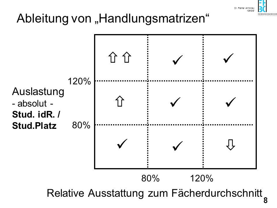 Dr. Rainer Ambrosy Kanzler 7