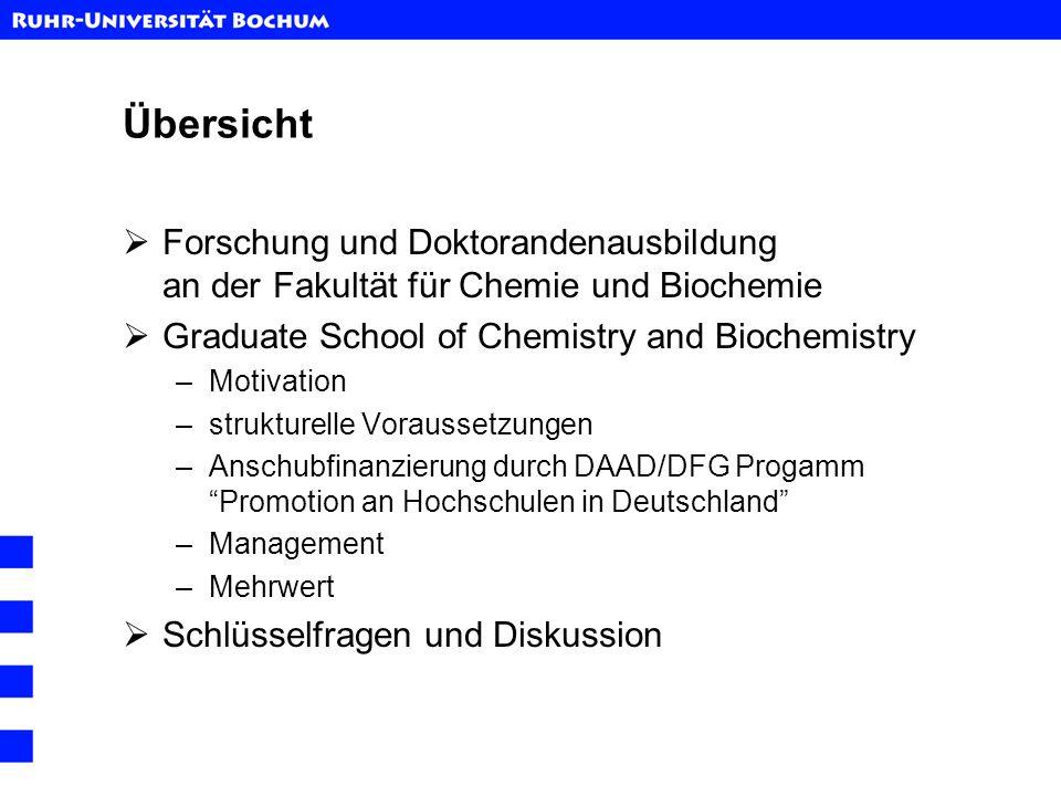 Übersicht Forschung und Doktorandenausbildung an der Fakultät für Chemie und Biochemie Graduate School of Chemistry and Biochemistry –Motivation –stru