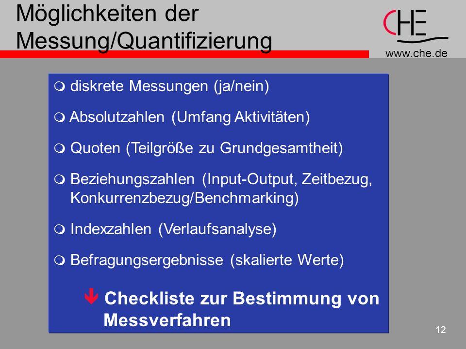 www.che.de 12 Möglichkeiten der Messung/Quantifizierung diskrete Messungen (ja/nein) Absolutzahlen (Umfang Aktivitäten) Quoten (Teilgröße zu Grundgesa