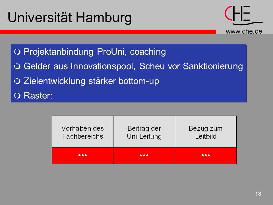 www.che.de 18 Universität Hamburg Projektanbindung ProUni, coaching Gelder aus Innovationspool, Scheu vor Sanktionierung Zielentwicklung stärker botto