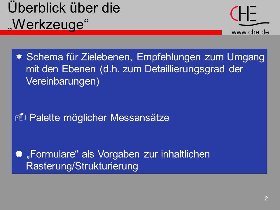 www.che.de 2 Überblick über die Werkzeuge ¬ Schema für Zielebenen, Empfehlungen zum Umgang mit den Ebenen (d.h. zum Detaillierungsgrad der Vereinbarun