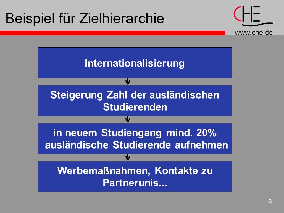 www.che.de 3 Beispiel für Zielhierarchie Internationalisierung Steigerung Zahl der ausländischen Studierenden in neuem Studiengang mind. 20% ausländis