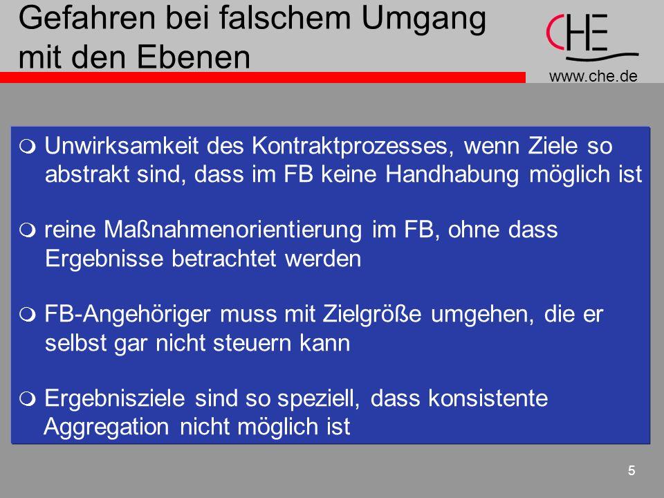 www.che.de 5 Gefahren bei falschem Umgang mit den Ebenen Unwirksamkeit des Kontraktprozesses, wenn Ziele so abstrakt sind, dass im FB keine Handhabung